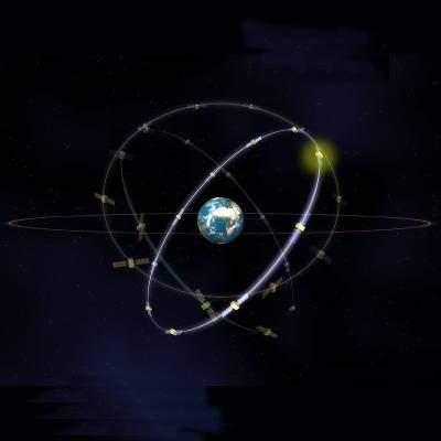 Galileo Orbit Constellation